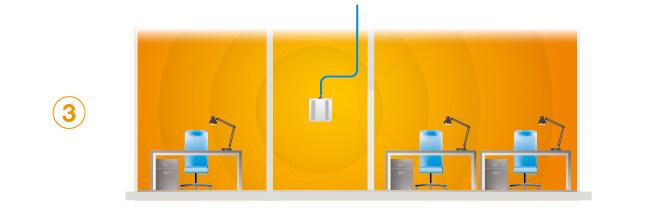 antenna indoor casa uffici per ripetitore segnale cellulare