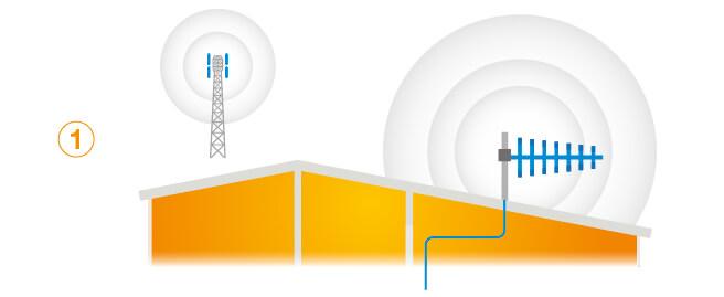 antenna ricezione segnale cellulare sul tetto